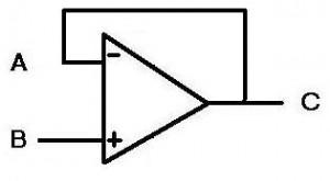 Figure 4: A buffer