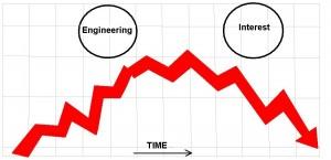 sad-graph